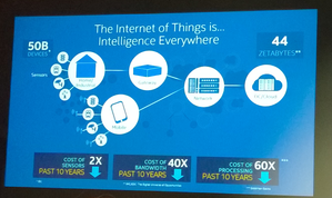 intel internet of things intelligence everywhere