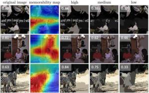 MemNet algorithm photos deep learning