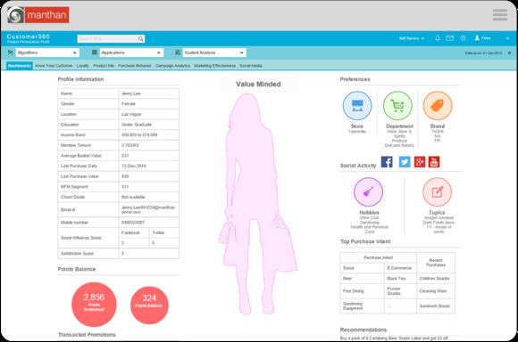 Manthan Customer360 Hadoop