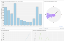 Plotly targets BI users with new dashboard emphasis