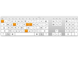keyboard viewer el capitan
