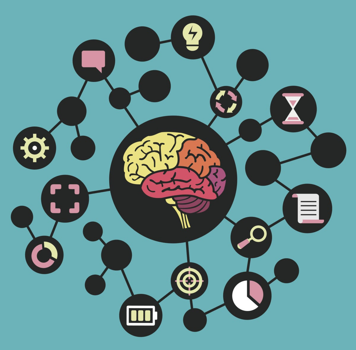 4 mindmapping tools for better brainstorming pcworld